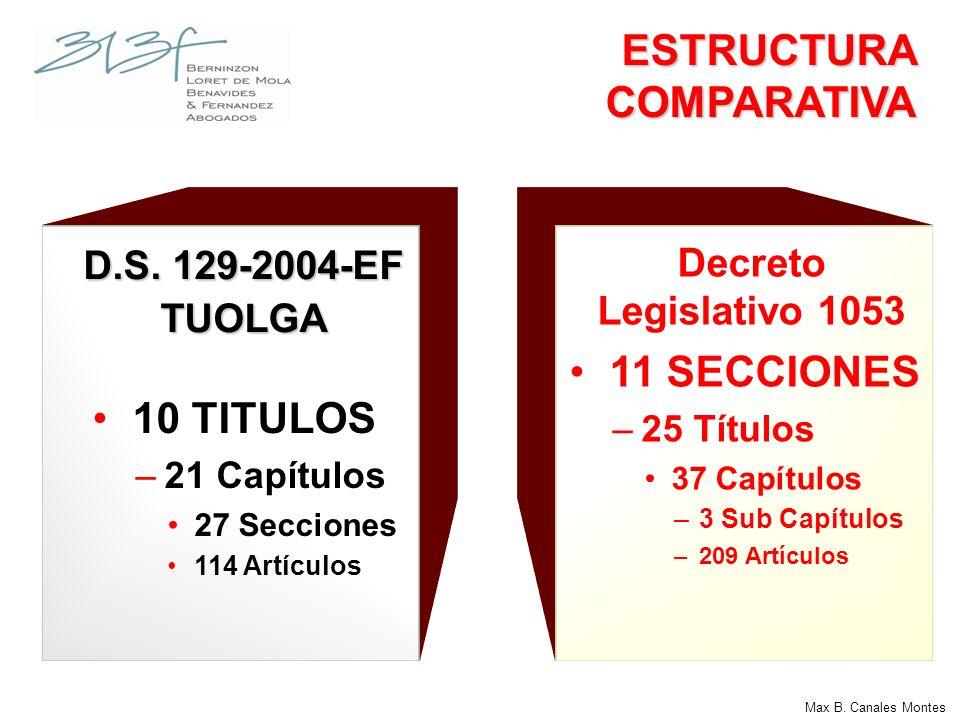 ESTRUCTURA COMPARATIVA D.S. 129-2004-EF TUOLGA 10 TITULOS –21 Capítulos 27 Secciones 114 Artículos 11 SECCIONES –25 Títulos 37 Capítulos –3 Sub Capítu
