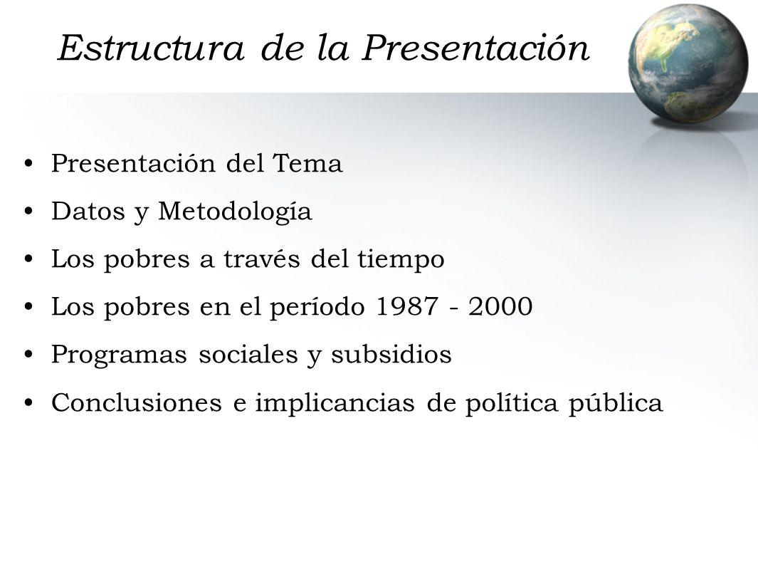 Estructura de la Presentación Presentación del Tema Datos y Metodología Los pobres a través del tiempo Los pobres en el período 1987 - 2000 Programas sociales y subsidios Conclusiones e implicancias de política pública