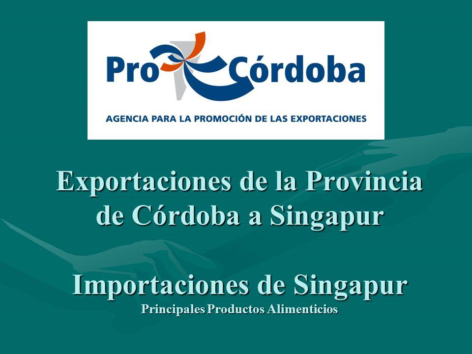 Exportaciones de la Provincia de Córdoba a Singapur Serie 2005 - 2009 - En Millones de Dólares NCMDescripción 20052006200720082009 TOTAL0,4040,9044,4216,8981,657(*) 0404LACTOSUERO, INCLUSO CONCENTRADO O CON ADICION DE AZUCAR-0,28162,51233,02850,8951 0405MANTECA (MANTEQUILLA)* Y DEMAS MATERIAS GRASAS DE LA LECHE;-0,00000,02050,07560,5048 0401LECHE Y NATA (CREMA), SIN CONCENTRAR, SIN ADICION DE AZUCAR NI-0,0895 3507ENZIMAS; PREPARACIONES ENZIMATICAS NO EXPRESADAS NI0,19560,45770,88391,15390,0829 1704ARTICULOS DE CONFITERIA SIN CACAO0,11650,10020,23060,20290,0258 0406QUESOS Y REQUESON.-0,00290,0178 9019APARATOS DE MECANOTERAPIA; APARATOS PARA MASAJES; APARATOS DE-0,00530,02000,00500,0150 1201HABAS (POROTOS, FRIJOLES, FREJOLES)* DE SOJA (SOYA); INCLUSO-0,0001 0,01920,0128 1806CHOCOLATE Y DEMAS PREPARACIONES ALIMENTICIAS QUE CONTENGAN0,02990,01130,00520,0096 9010APARATOS Y MATERIAL PARA LABORATORIOS FOTOGRAFICO O-0,0018 8529PARTES IDENTIFICABLES COMO DESTINADAS, EXCLUSIVA O0,00390,00420,00440,0017 1001TRIGO Y MORCAJO (TRANQUILLON).-0,0000 0809DAMASCOS (CHABACANOS, ALBARICOQUES)*, CEREZAS, DURAZNOS-0,0000 0202CARNE DE ANIMALES DE LA ESPECIE BOVINA, CONGELADA.-1,9936 0402LECHE Y NATA (CREMA), CONCENTRADAS O CON ADICION DE AZUCAR U-0,2700 0409MIEL NATURAL.-0,1119 1005MAIZ.0,02110,01060,0131 Fuente: Agencia ProCórdoba SEM – Datos en base a INDEC (*) -76%