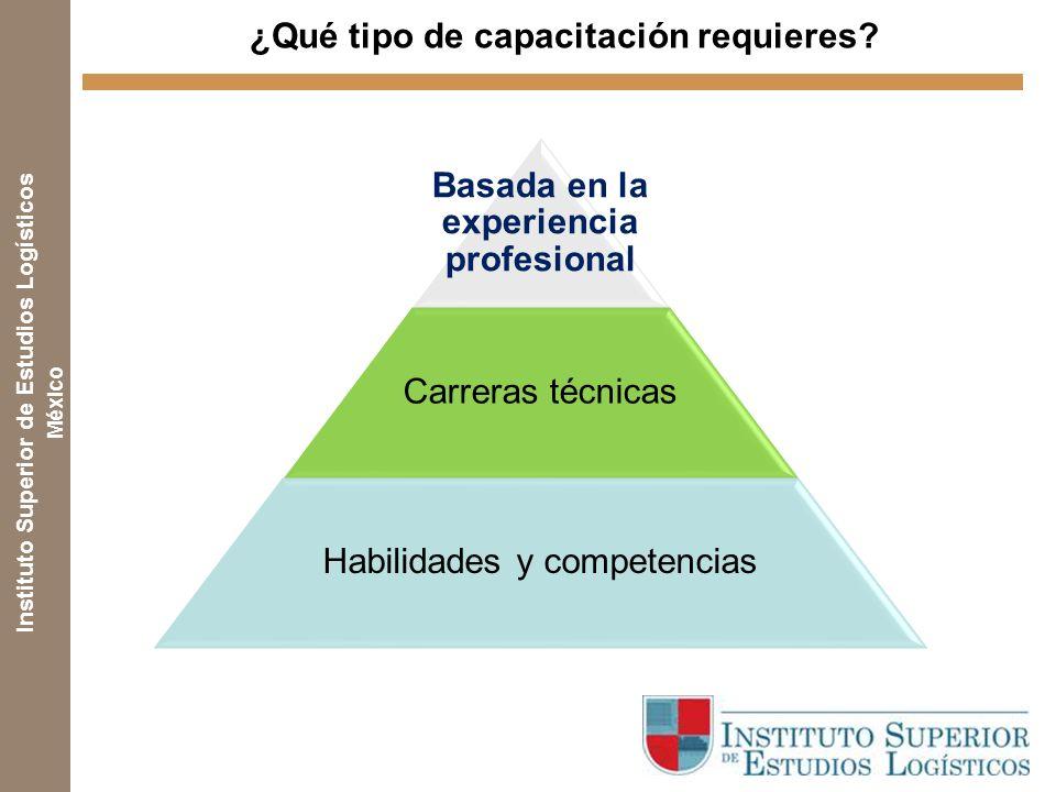Instituto Superior de Estudios Logísticos México ¿Qué tipo de capacitación requieres? PHD MASTERS COLLEGE