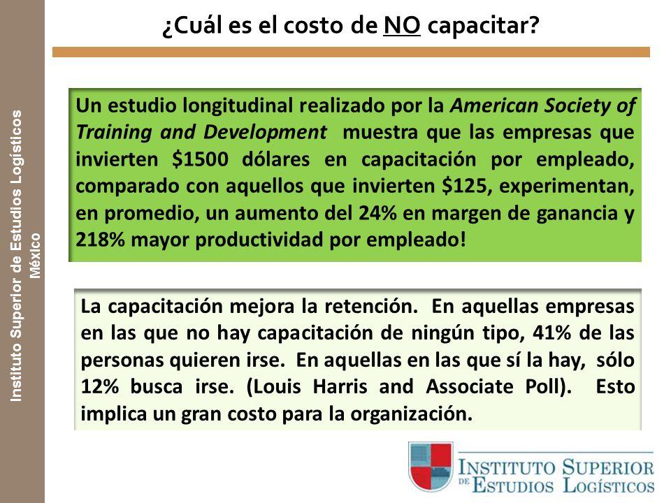 Instituto Superior de Estudios Logísticos México ¿Cuál es el costo de NO capacitar.
