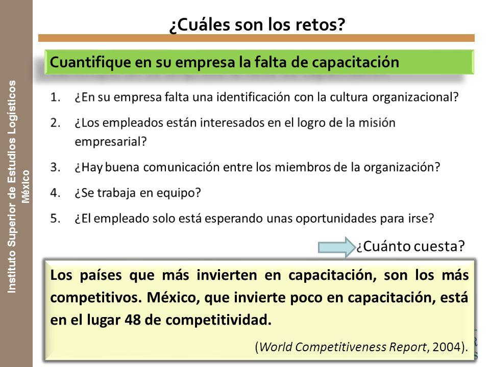 Instituto Superior de Estudios Logísticos México ¿Cuál es el costo de NO capacitar? Un empleado puede tener fecha de caducidad… Si no se capacita o pr