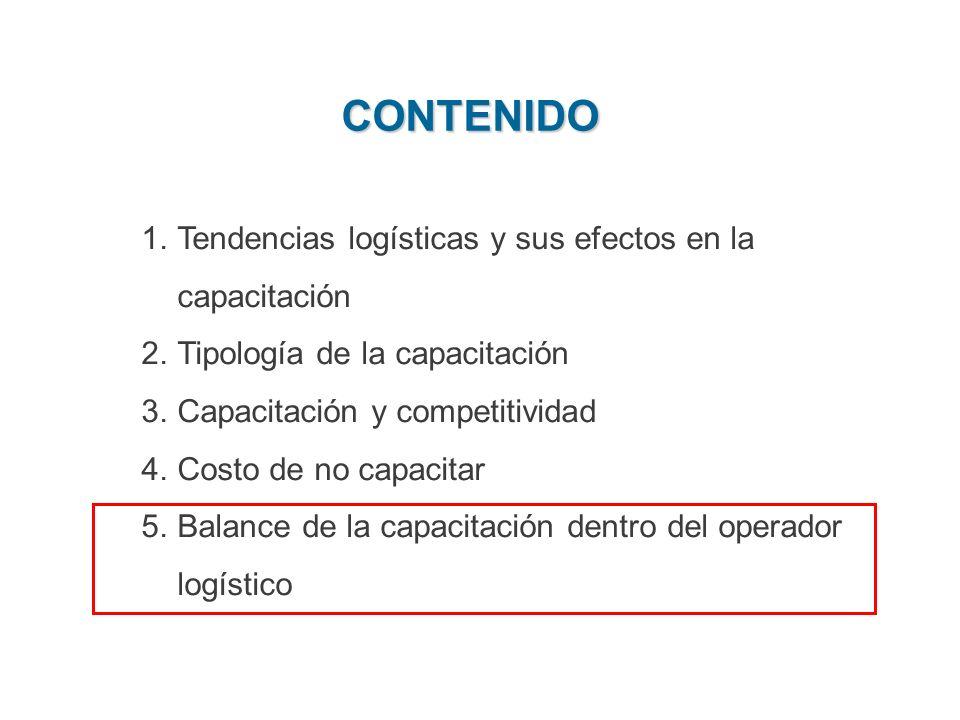 CONTENIDO CONTENIDO 1.Tendencias logísticas y sus efectos en la capacitación 2.Tipología de la capacitación 3.Capacitación y competitividad 4.Costo de no capacitar 5.Balance de la capacitación dentro del operador logístico