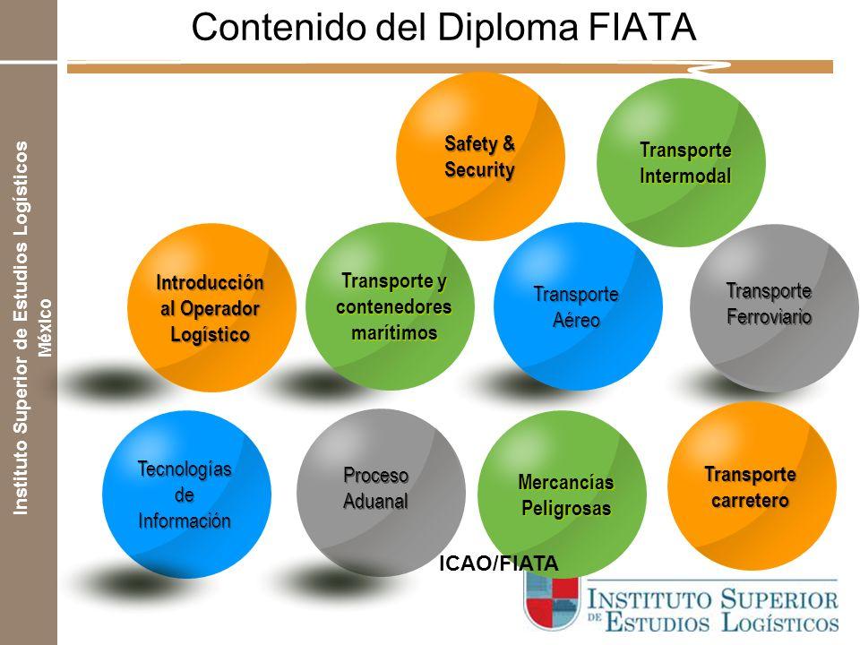 Instituto Superior de Estudios Logísticos México Contenido del Diploma FIATA Introducción al Operador Logístico Transporte Aéreo Transporte y contenedores marítimos Transporte Ferroviario Transporte carretero Proceso Aduanal Tecnologías de Información Mercancías Peligrosas Transporte Intermodal Safety & Security ICAO/FIATA