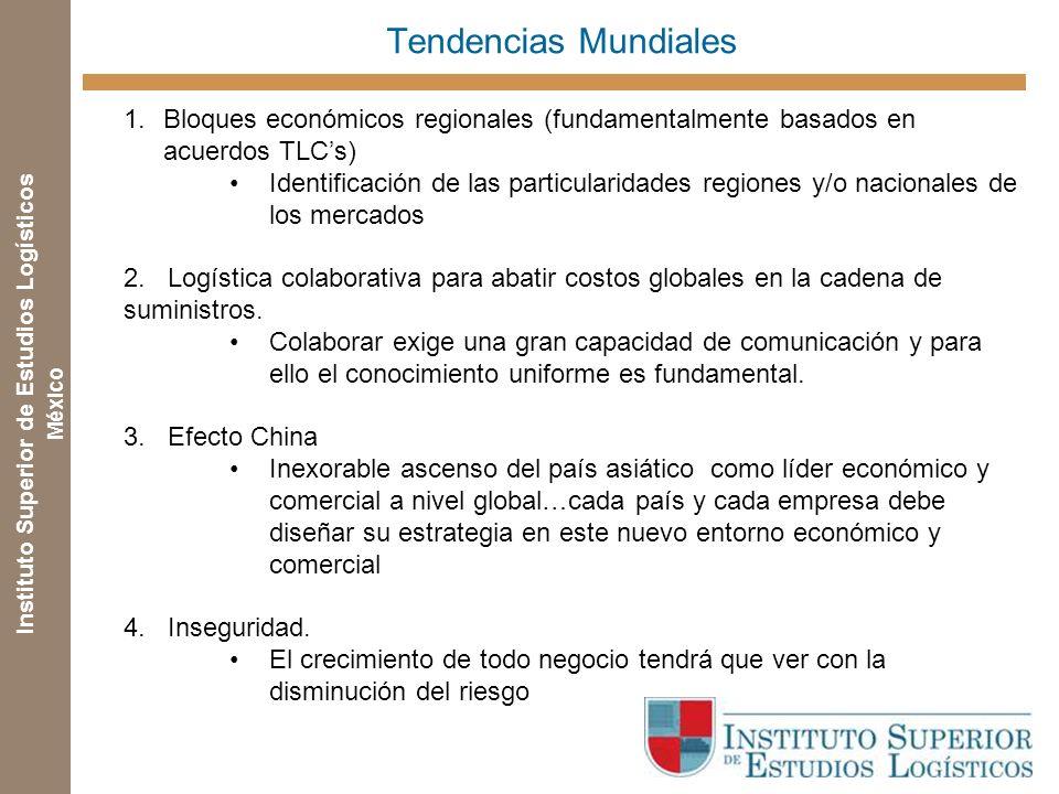 Instituto Superior de Estudios Logísticos México Tendencias Mundiales 1.Bloques económicos regionales (fundamentalmente basados en acuerdos TLCs) Identificación de las particularidades regiones y/o nacionales de los mercados 2.