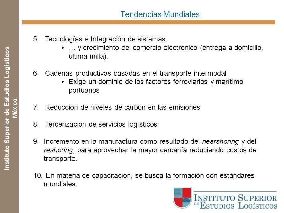 Instituto Superior de Estudios Logísticos México Tendencias Mundiales 1.Bloques económicos regionales (fundamentalmente basados en acuerdos TLCs) Iden