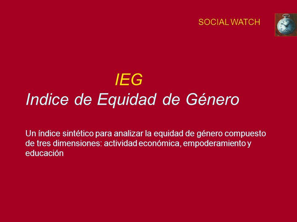 IEG Indice de Equidad de Género Un índice sintético para analizar la equidad de género compuesto de tres dimensiones: actividad económica, empoderamiento y educación SOCIAL WATCH