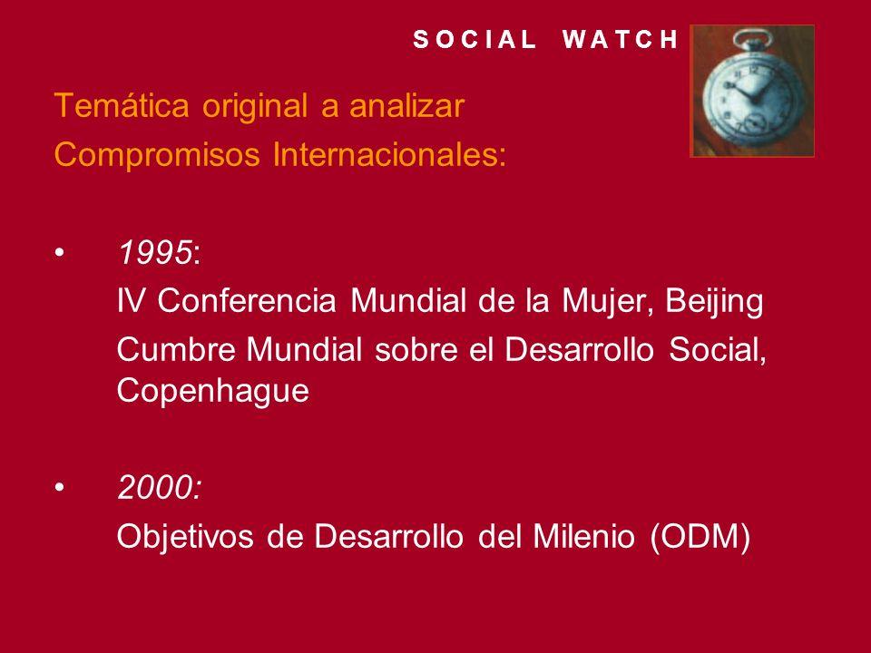 Temática original a analizar Compromisos Internacionales: 1995: IV Conferencia Mundial de la Mujer, Beijing Cumbre Mundial sobre el Desarrollo Social,