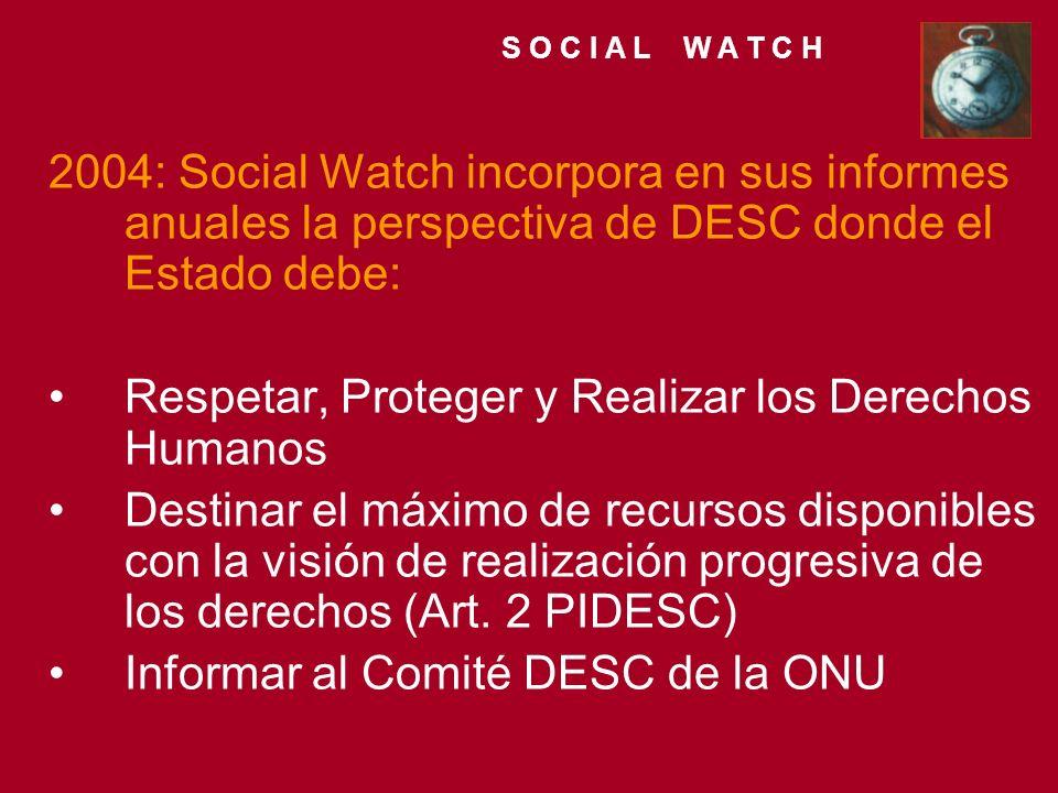 2004: Social Watch incorpora en sus informes anuales la perspectiva de DESC donde el Estado debe: Respetar, Proteger y Realizar los Derechos Humanos Destinar el máximo de recursos disponibles con la visión de realización progresiva de los derechos (Art.