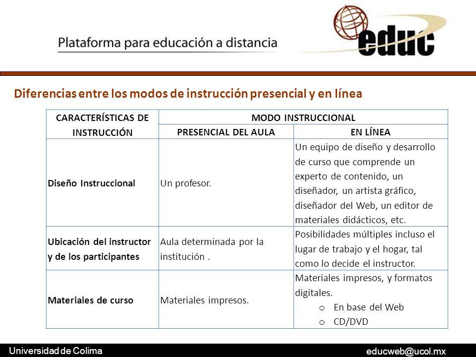 educweb@ucol.mx Universidad de Colima CARACTERÍSTICAS DE INSTRUCCIÓN MODO INSTRUCCIONAL PRESENCIAL DEL AULAEN LÍNEA Diseño InstruccionalUn profesor. U