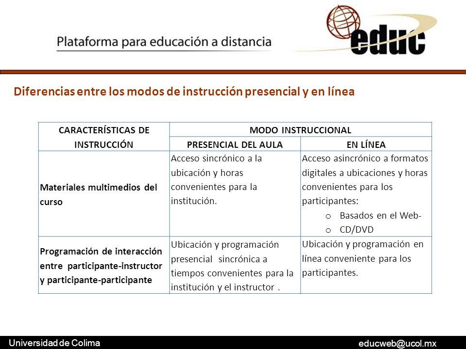 educweb@ucol.mx Universidad de Colima CARACTERÍSTICAS DE INSTRUCCIÓN MODO INSTRUCCIONAL PRESENCIAL DEL AULAEN LÍNEA Materiales multimedios del curso A