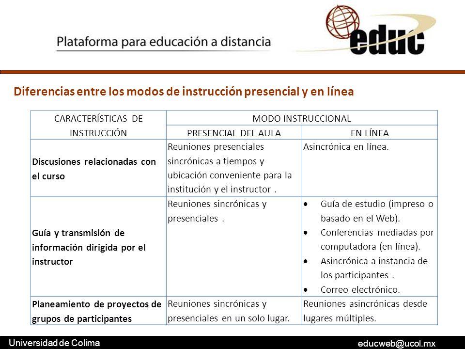 educweb@ucol.mx Universidad de Colima CARACTERÍSTICAS DE INSTRUCCIÓN MODO INSTRUCCIONAL PRESENCIAL DEL AULAEN LÍNEA Discusiones relacionadas con el cu