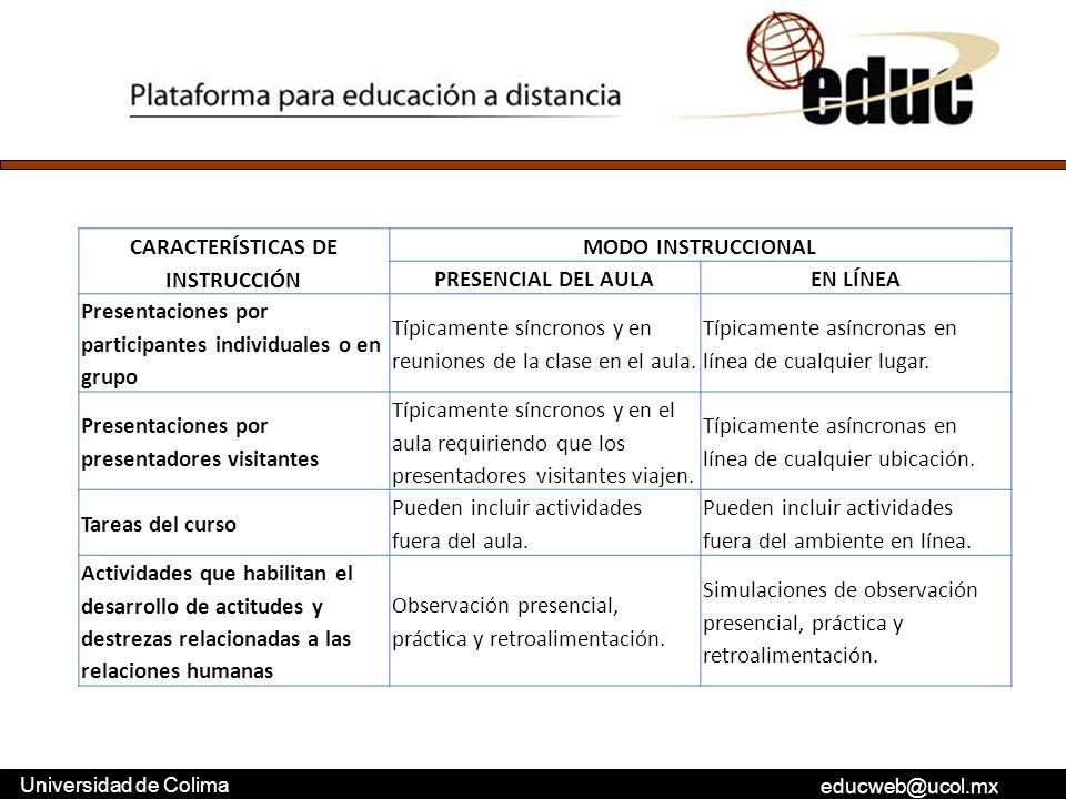 educweb@ucol.mx Universidad de Colima CARACTERÍSTICAS DE INSTRUCCIÓN MODO INSTRUCCIONAL PRESENCIAL DEL AULAEN LÍNEA Presentaciones por participantes i