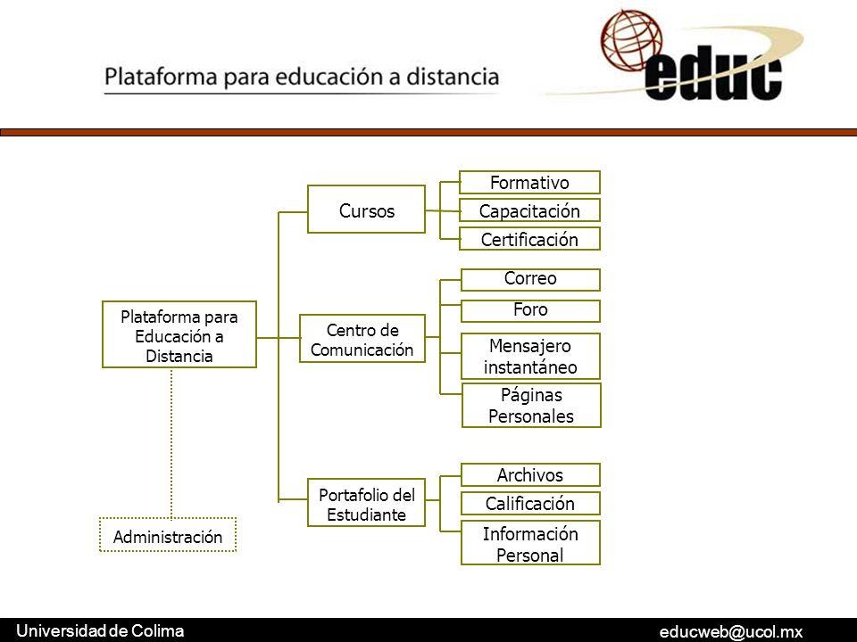 educweb@ucol.mx Universidad de Colima Cursos Centro de Comunicación Portafolio del Estudiante Formativo Certificación Correo Foro Capacitación Mensaje