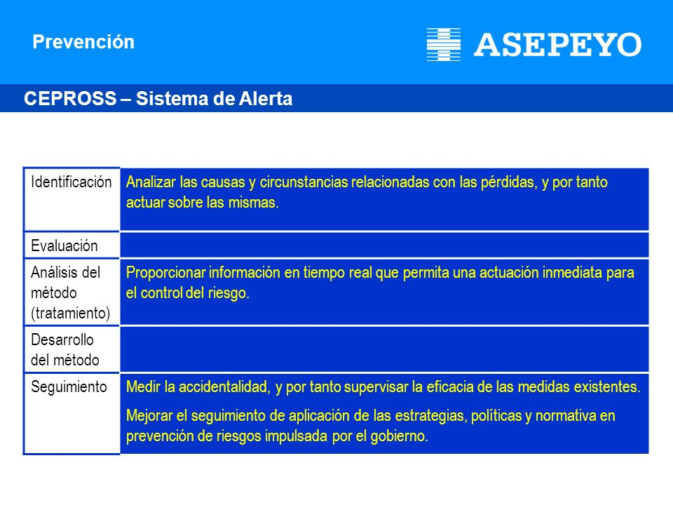 Prevención CEPROSS – Sistema de Alerta IdentificaciónAnalizar las causas y circunstancias relacionadas con las pérdidas, y por tanto actuar sobre las