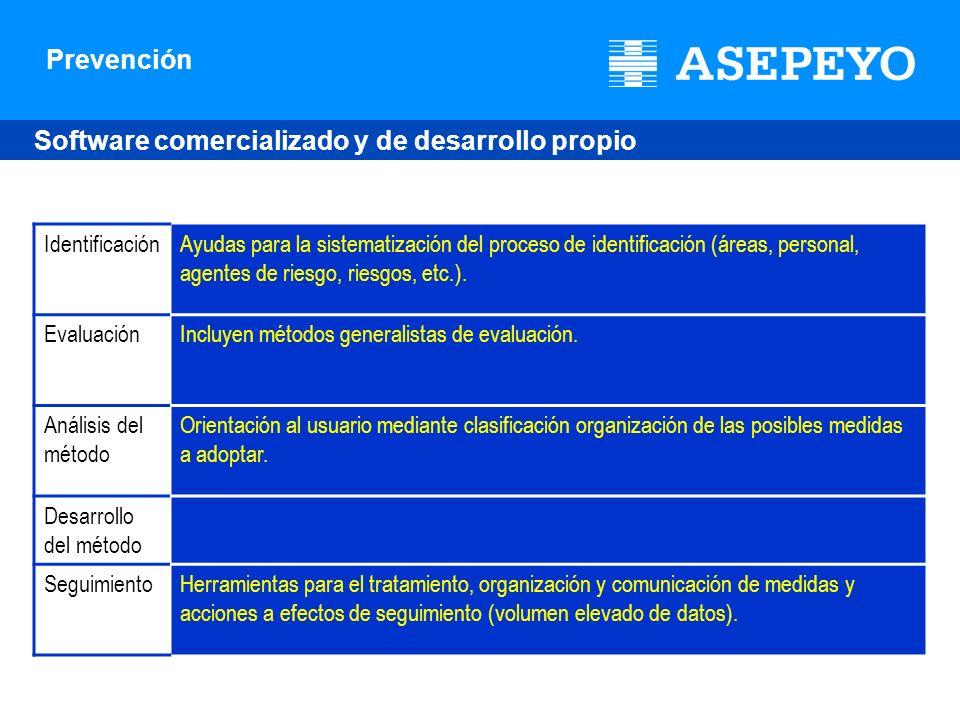 Prevención IdentificaciónAyudas para la sistematización del proceso de identificación (áreas, personal, agentes de riesgo, riesgos, etc.). EvaluaciónI