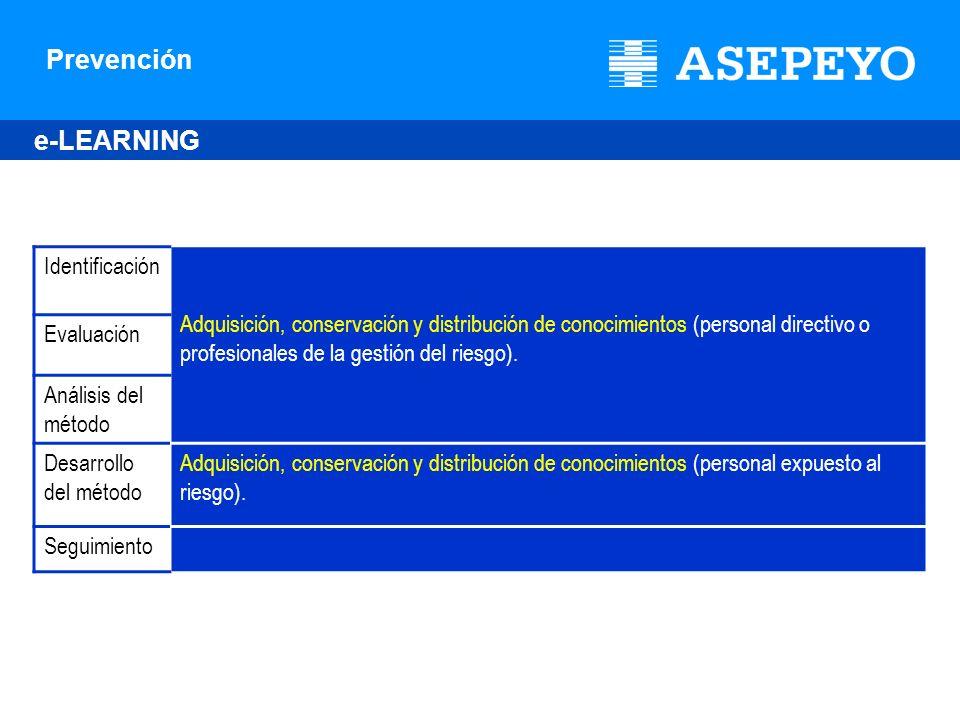 Prevención Identificación Adquisición, conservación y distribución de conocimientos (personal directivo o profesionales de la gestión del riesgo). Eva