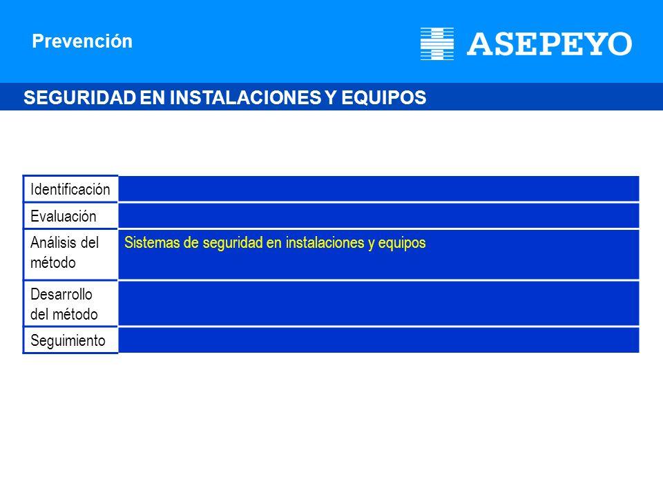 Prevención SEGURIDAD EN INSTALACIONES Y EQUIPOS Identificación Evaluación Análisis del método Sistemas de seguridad en instalaciones y equipos Desarro