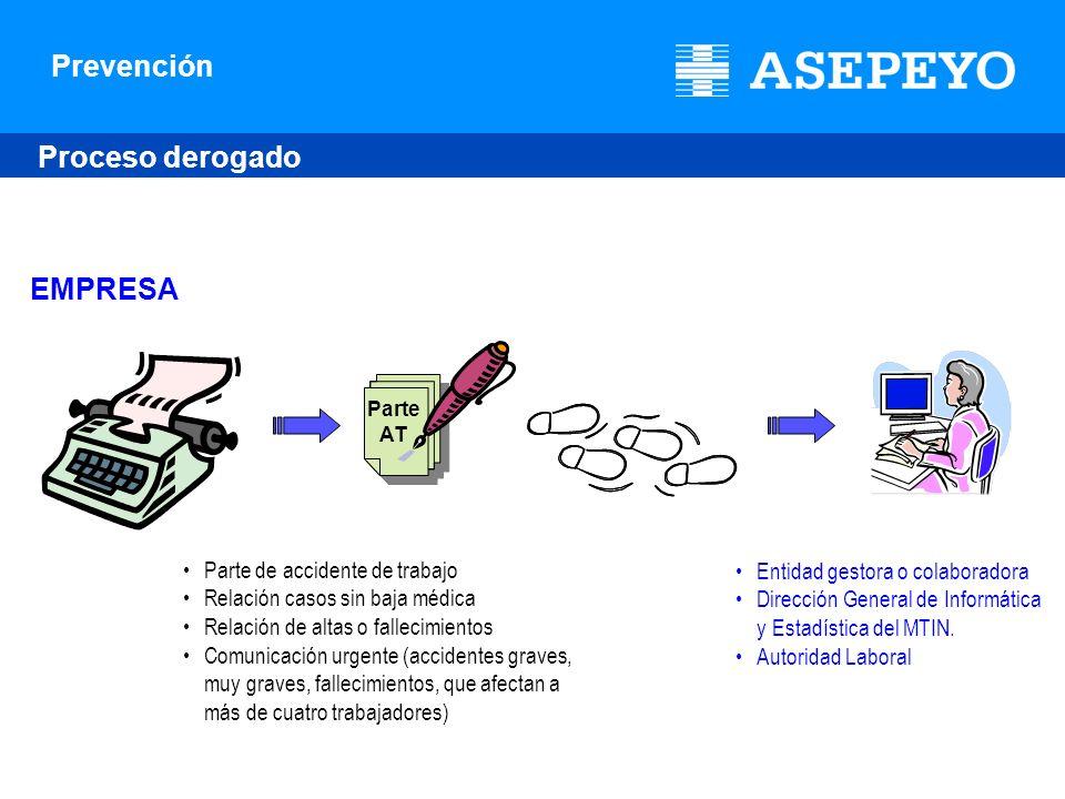Prevención Proceso derogado EMPRESA Parte AT Parte de accidente de trabajo Relación casos sin baja médica Relación de altas o fallecimientos Comunicac