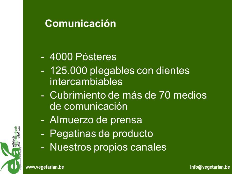 info@vegetarian.bewww.vegetarian.be Comunicación -4000 Pósteres -125.000 plegables con dientes intercambiables -Cubrimiento de más de 70 medios de com