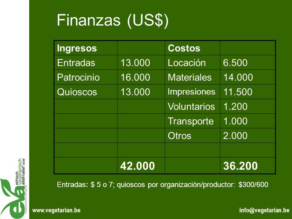 info@vegetarian.bewww.vegetarian.be Finanzas (US$) IngresosCostos Entradas13.000Locación6.500 Patrocinio16.000Materiales14.000 Quioscos13.000 Impresio