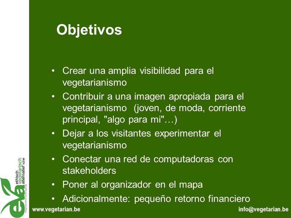 info@vegetarian.bewww.vegetarian.be Objetivos Crear una amplia visibilidad para el vegetarianismo Contribuir a una imagen apropiada para el vegetarian