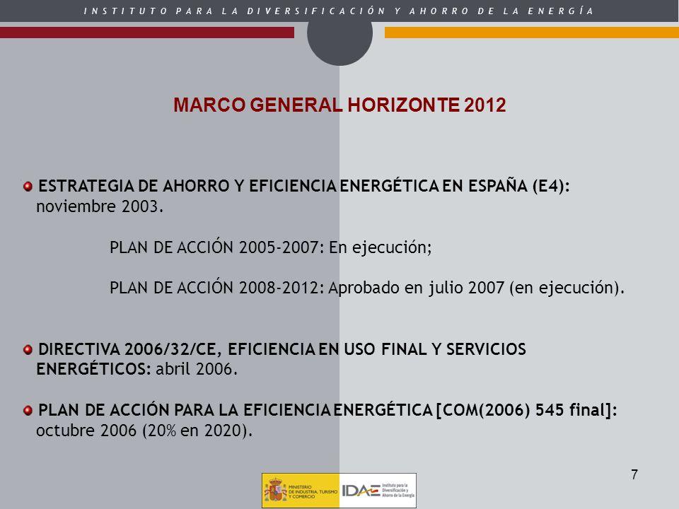 I N S T I T U T O P A R A L A D I V E R S I F I C A C I Ó N Y A H O R R O D E L A E N E R G Í A 7 ESTRATEGIA DE AHORRO Y EFICIENCIA ENERGÉTICA EN ESPA