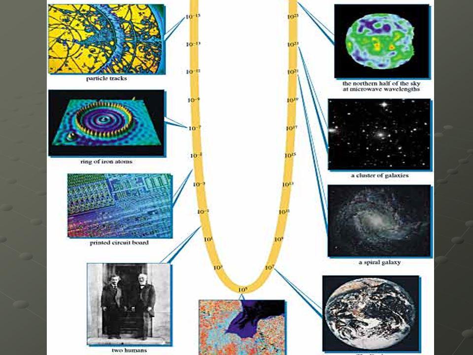 Inflación Cosmológica Expansión Exponencial ?