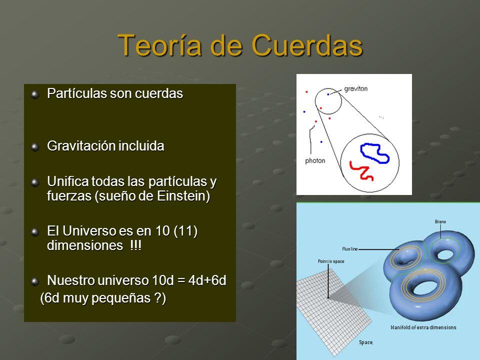 Teoría de Cuerdas Partículas son cuerdas Gravitación incluida Unifica todas las partículas y fuerzas (sueño de Einstein) El Universo es en 10 (11) dim