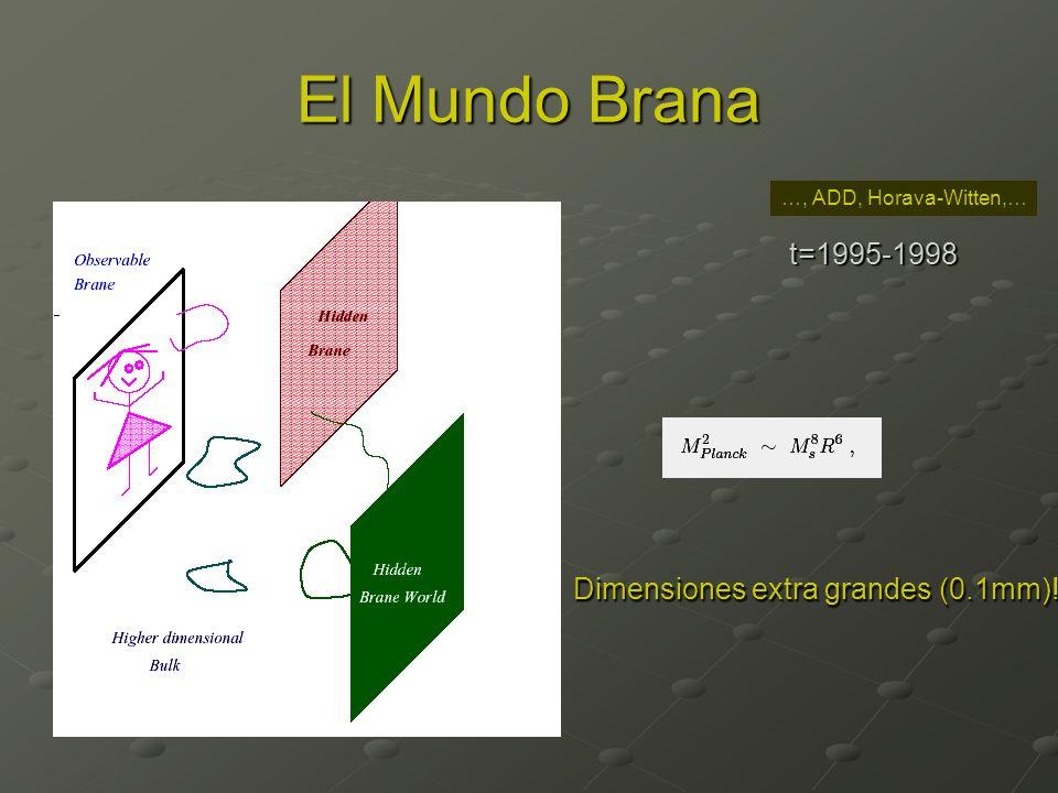 El Mundo Brana …, ADD, Horava-Witten,… t=1995-1998 Dimensiones extra grandes (0.1mm)!