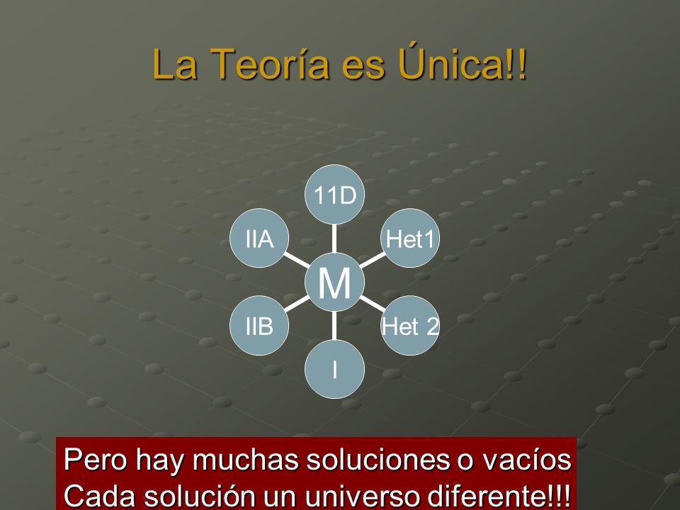 La Teoría es Única!! Pero hay muchas soluciones o vacíos Cada solución un universo diferente!!!