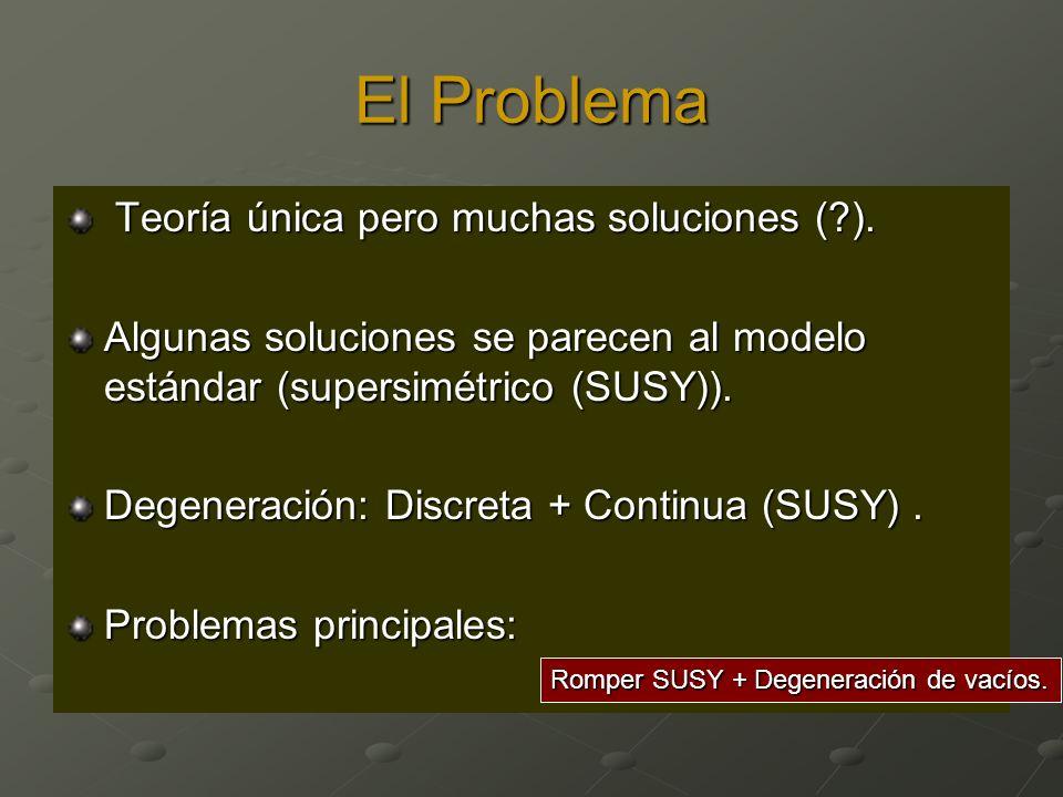 El Problema Teoría única pero muchas soluciones (?). Teoría única pero muchas soluciones (?). Algunas soluciones se parecen al modelo estándar (supers