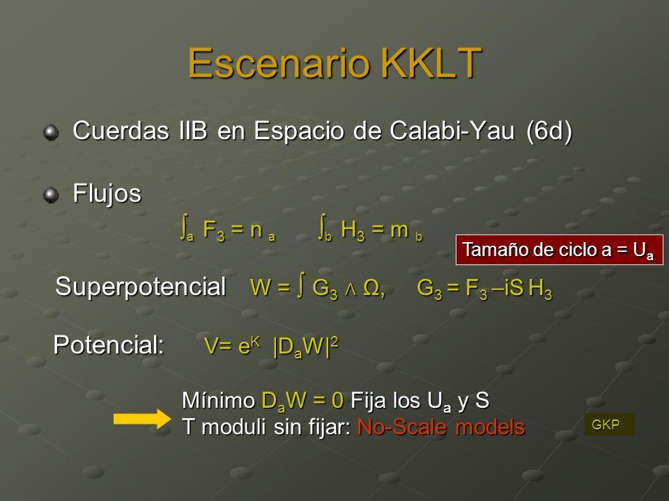 Escenario KKLT Cuerdas IIB en Espacio de Calabi-Yau (6d) Cuerdas IIB en Espacio de Calabi-Yau (6d) Flujos Flujos a F 3 = n a b H 3 = m b a F 3 = n a b H 3 = m b Superpotencial W = G 3 Λ Ω, G 3 = F 3 –iS H 3 Superpotencial W = G 3 Λ Ω, G 3 = F 3 –iS H 3 Potencial: V= e K |D a W| 2 Potencial: V= e K |D a W| 2 Mínimo D a W = 0 Fija los U a y S Mínimo D a W = 0 Fija los U a y S T moduli sin fijar: No-Scale models T moduli sin fijar: No-Scale models Tamaño de ciclo a = U a GKP