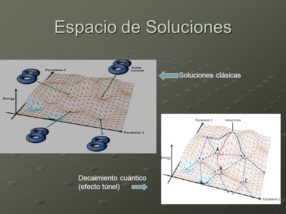 Espacio de Soluciones Soluciones clásicas Decaimiento cuántico (efecto túnel)