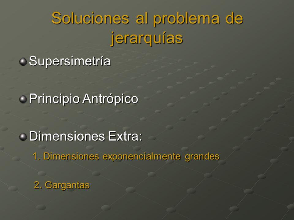 Soluciones al problema de jerarquías Supersimetría Principio Antrópico Dimensiones Extra: 1. Dimensiones exponencialmente grandes 1. Dimensiones expon