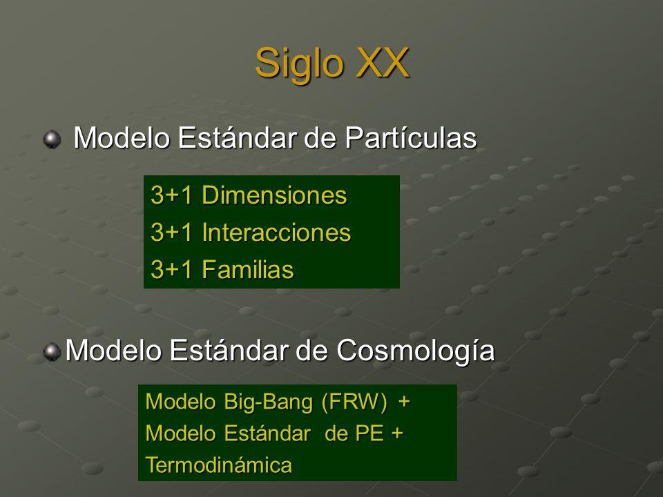 Siglo XX Modelo Estándar de Partículas Modelo Estándar de Partículas Modelo Estándar de Cosmología 3+1 Dimensiones 3+1 Interacciones 3+1 Familias Modelo Big-Bang (FRW) + Modelo Estándar de PE + Termodinámica