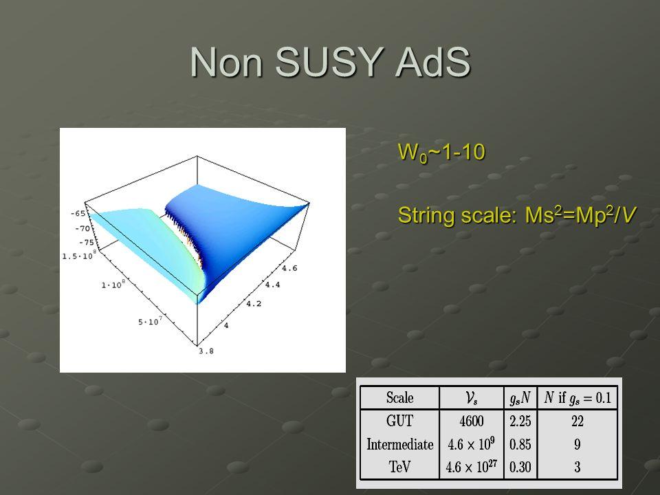 Non SUSY AdS W 0 ~1-10 String scale: Ms 2 =Mp 2 /V