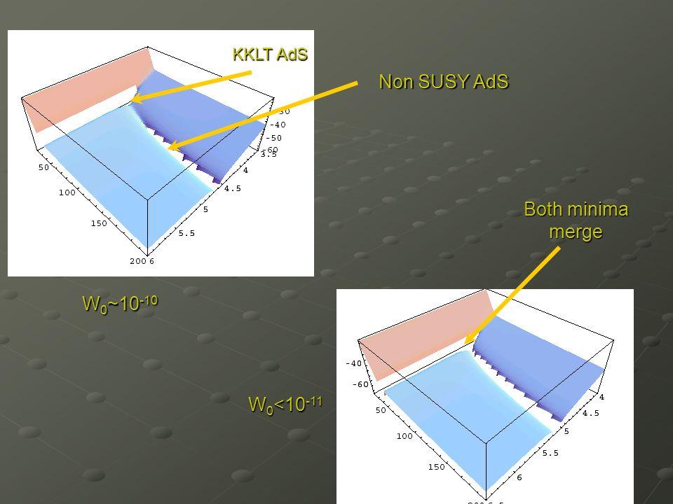 KKLT AdS Non SUSY AdS W 0 ~10 -10 W 0 <10 -11 Both minima merge