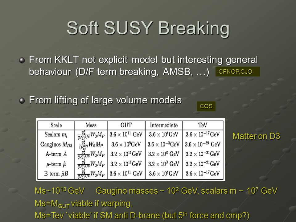 Soft SUSY Breaking From KKLT not explicit model but interesting general behaviour (D/F term breaking, AMSB, …) From lifting of large volume models Ms~10 13 GeV Gaugino masses ~ 10 2 GeV, scalars m ~ 10 7 GeV Ms=M GUT viable if warping, Ms=Tev `viable if SM anti D-brane (but 5 th force and cmp ) CFNOP,CJO CQS Matter on D3