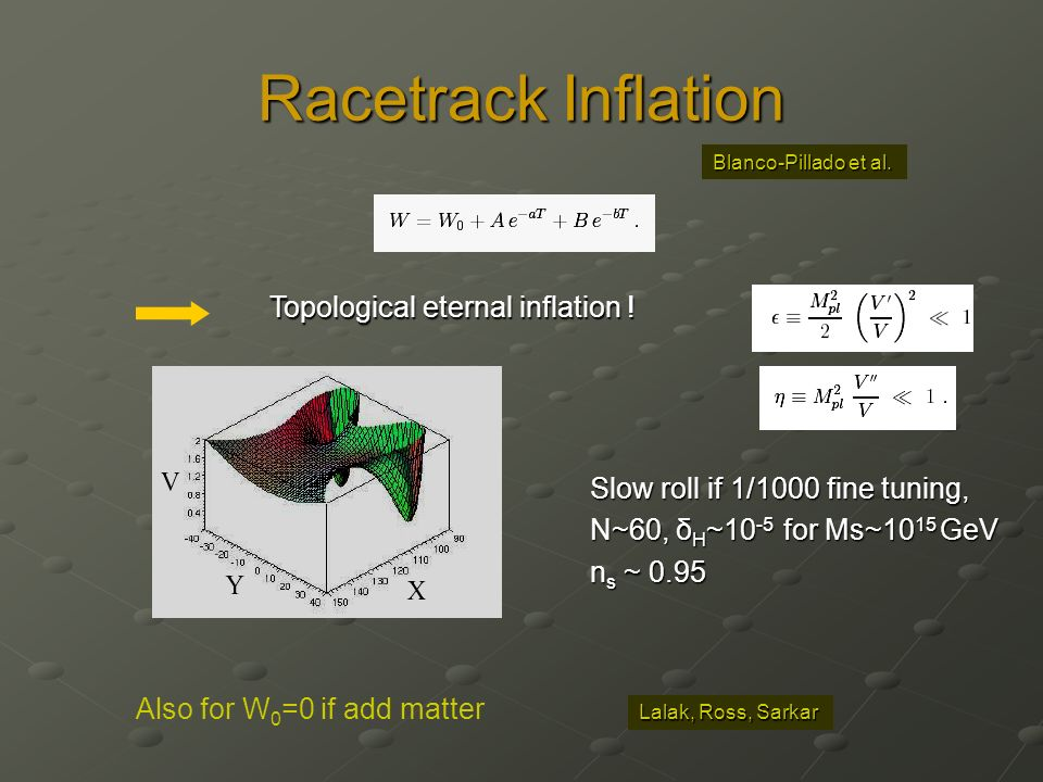 Racetrack Inflation Topological eternal inflation .