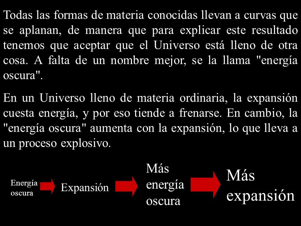 Todas las formas de materia conocidas llevan a curvas que se aplanan, de manera que para explicar este resultado tenemos que aceptar que el Universo e