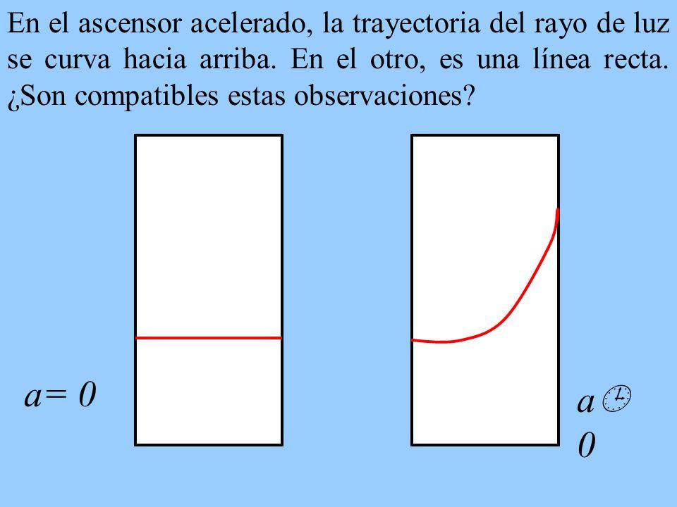 En el ascensor acelerado, la trayectoria del rayo de luz se curva hacia arriba. En el otro, es una línea recta. ¿Son compatibles estas observaciones?