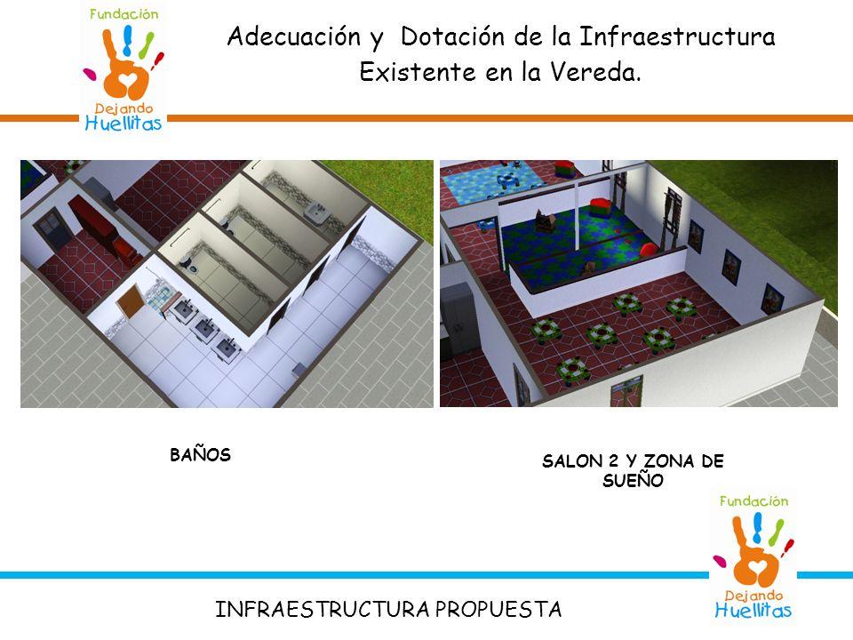 INFRAESTRUCTURA PROPUESTA Adecuación y Dotación de la Infraestructura Existente en la Vereda.