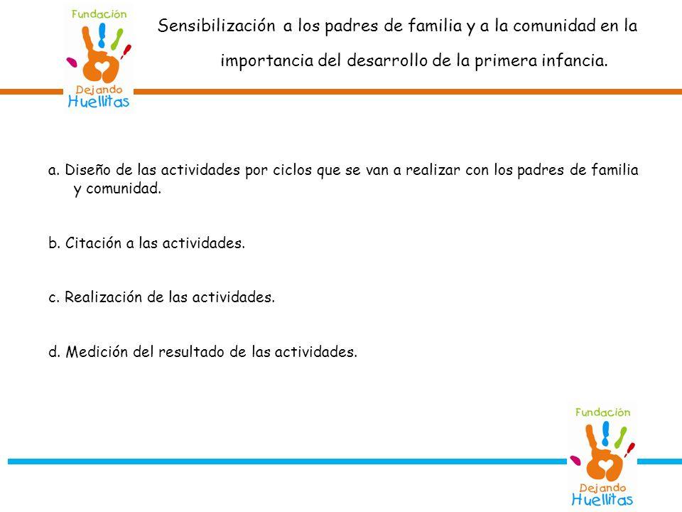 PRESUPUESTO DE LA INTERVENCIÓN FUENTES DE RECURSOS Fundación Dejando Huellitas.