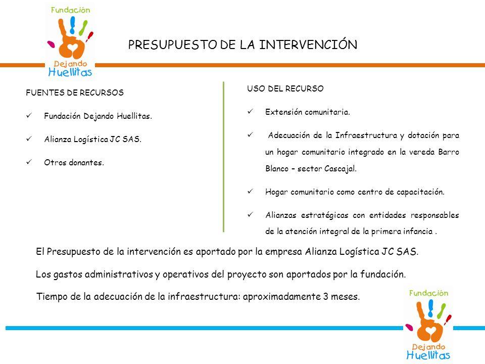 PRESUPUESTO DE LA INTERVENCIÓN FUENTES DE RECURSOS Fundación Dejando Huellitas. Alianza Logística JC SAS. Otros donantes. USO DEL RECURSO Extensión co