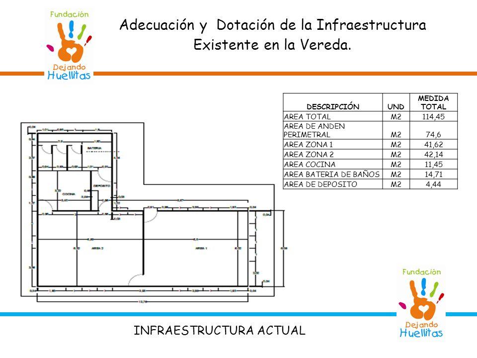 Adecuación y Dotación de la Infraestructura Existente en la Vereda. INFRAESTRUCTURA PROPUESTA