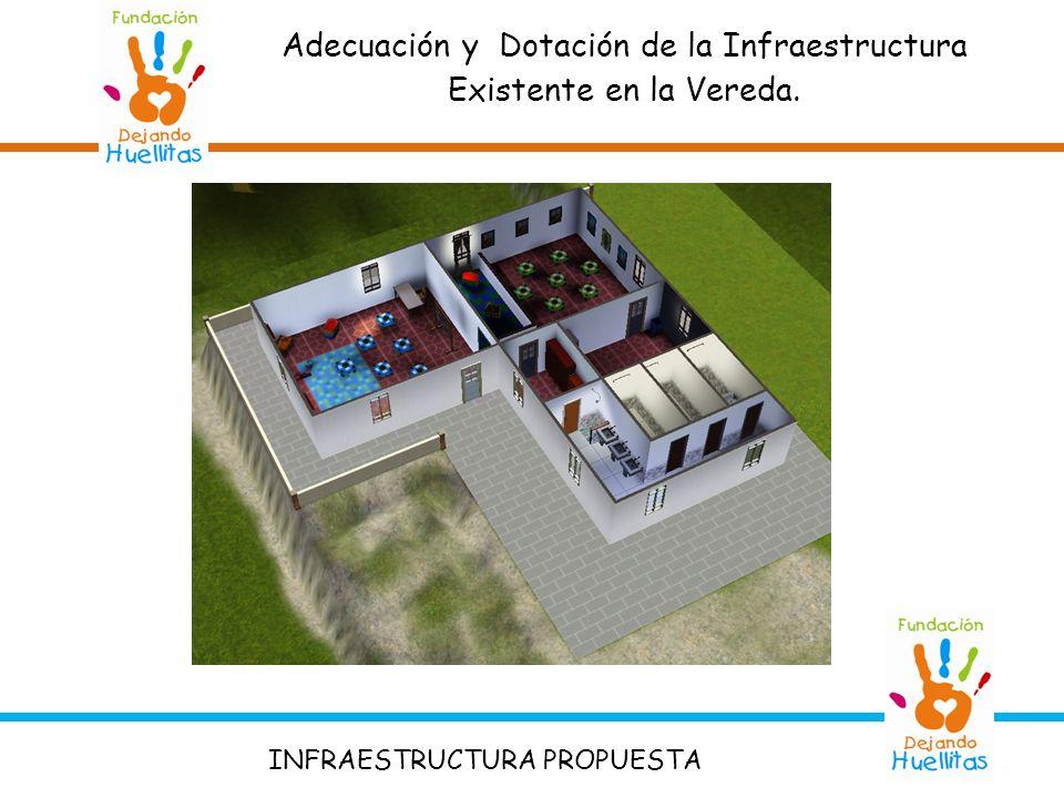 Adecuación y Dotación de la Infraestructura Existente en la Vereda.