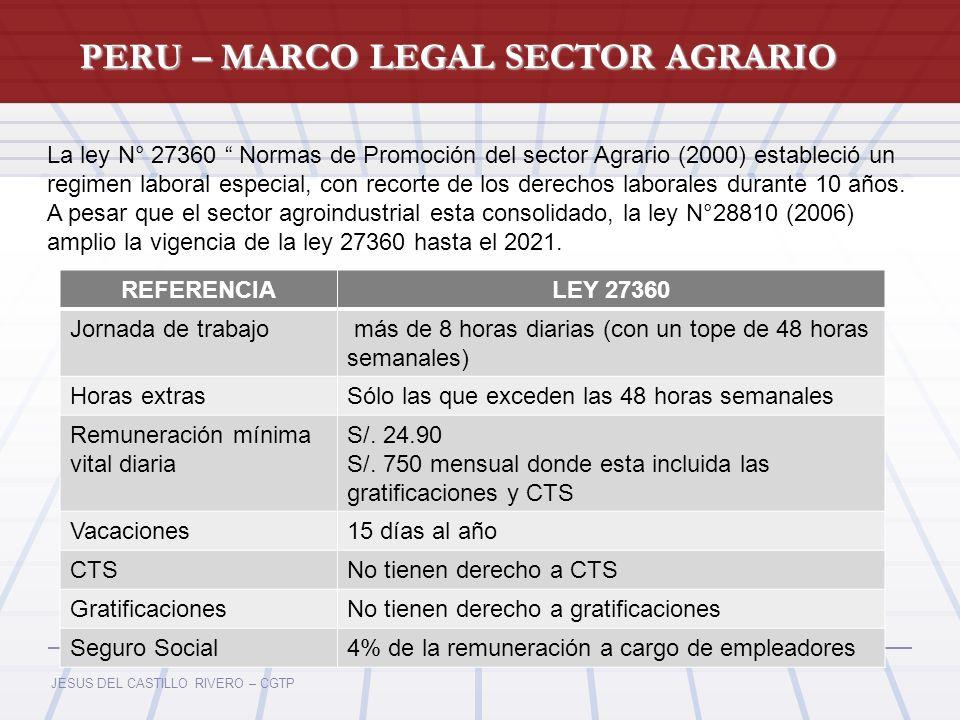JESUS DEL CASTILLO RIVERO – CGTP PERU – MARCO LEGAL SECTOR AGRARIO Fuente: Ministerio de Energía y Minas (MEM) La ley N° 27360 Normas de Promoción del
