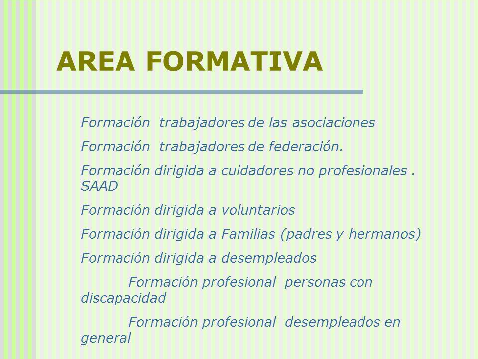 AREA FORMATIVA Formación trabajadores de las asociaciones Formación trabajadores de federación. Formación dirigida a cuidadores no profesionales. SAAD