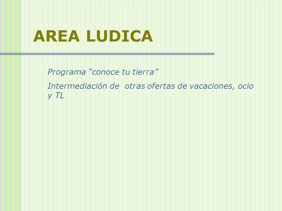AREA LUDICA Programa conoce tu tierra Intermediación de otras ofertas de vacaciones, ocio y TL